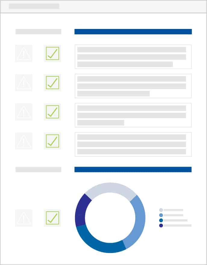 risk2value GRC Plattform schemenhafte Darstellung sicherer Ablauf