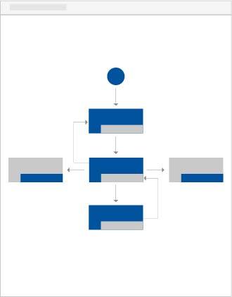 Workflows in risk2value schemenhafte Darstellung